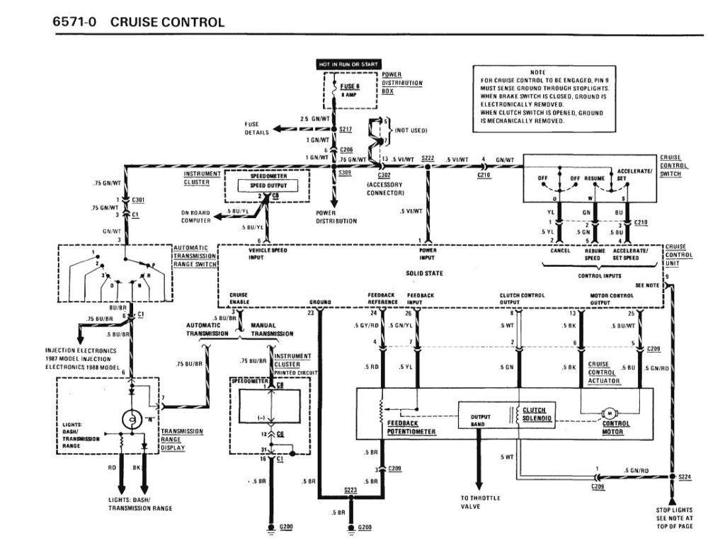1999 Bmw Wiring Diagram