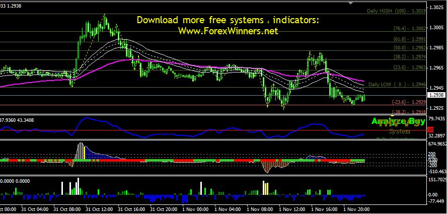 Pin By Ahmed Forex On Forexwinners Net Learning Forex Trading