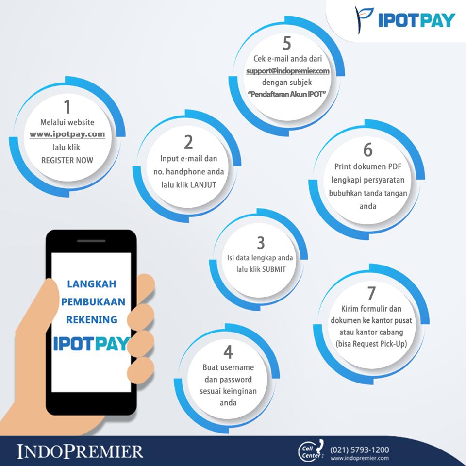 Langkah Langkah Pembukaan Rekening Ipotpay Tanda Website Subjek
