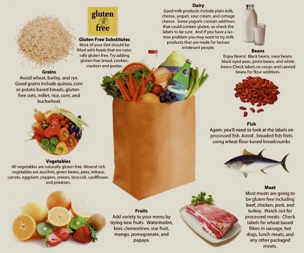 Garcinia cambogia diet canada