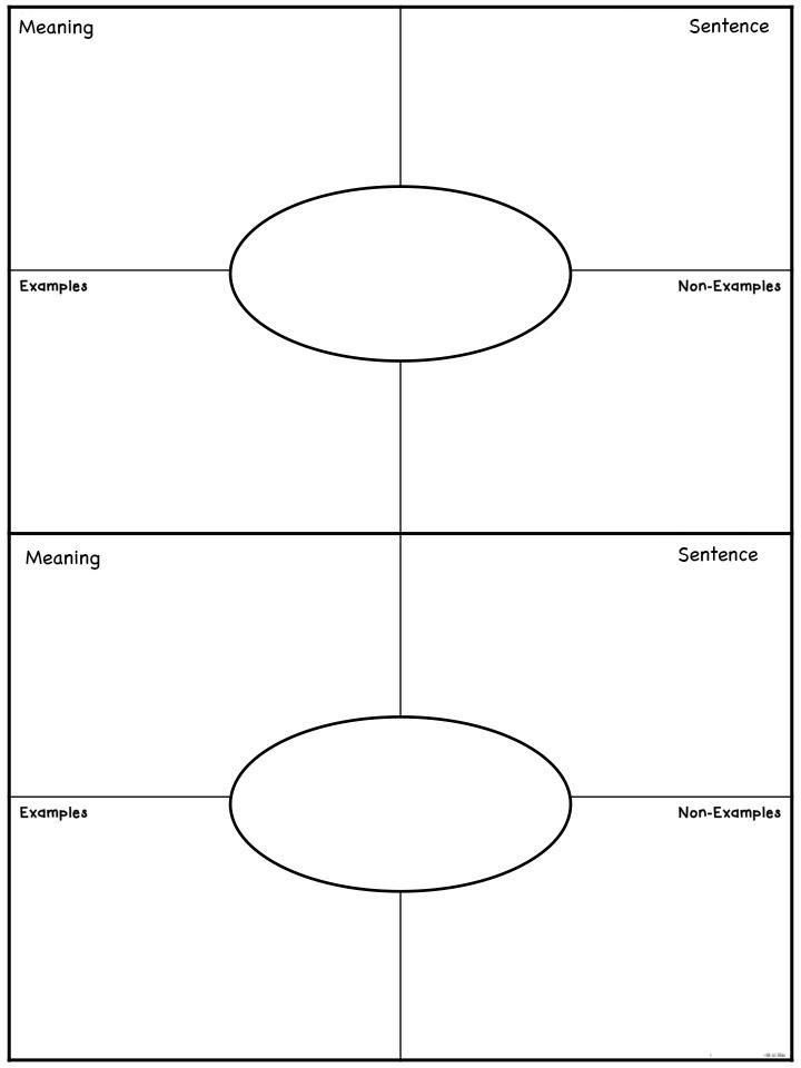 Frayer model template modified for Gr 5 - always a good idea to - frayer model template
