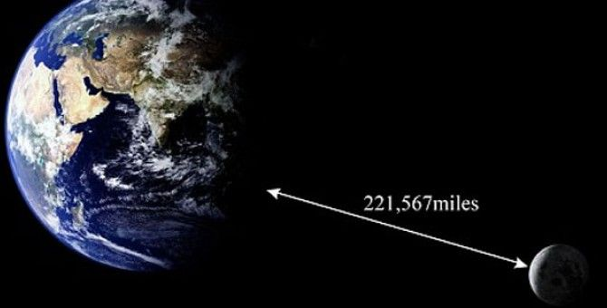 Could the Moon Super Ability Weather Rocked the Earth