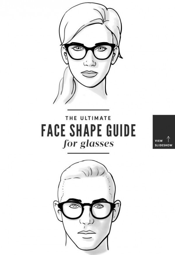 14be5f6f66be best-pair-of-glasses-for-your-face-shape. Face shape guide for choosing ...