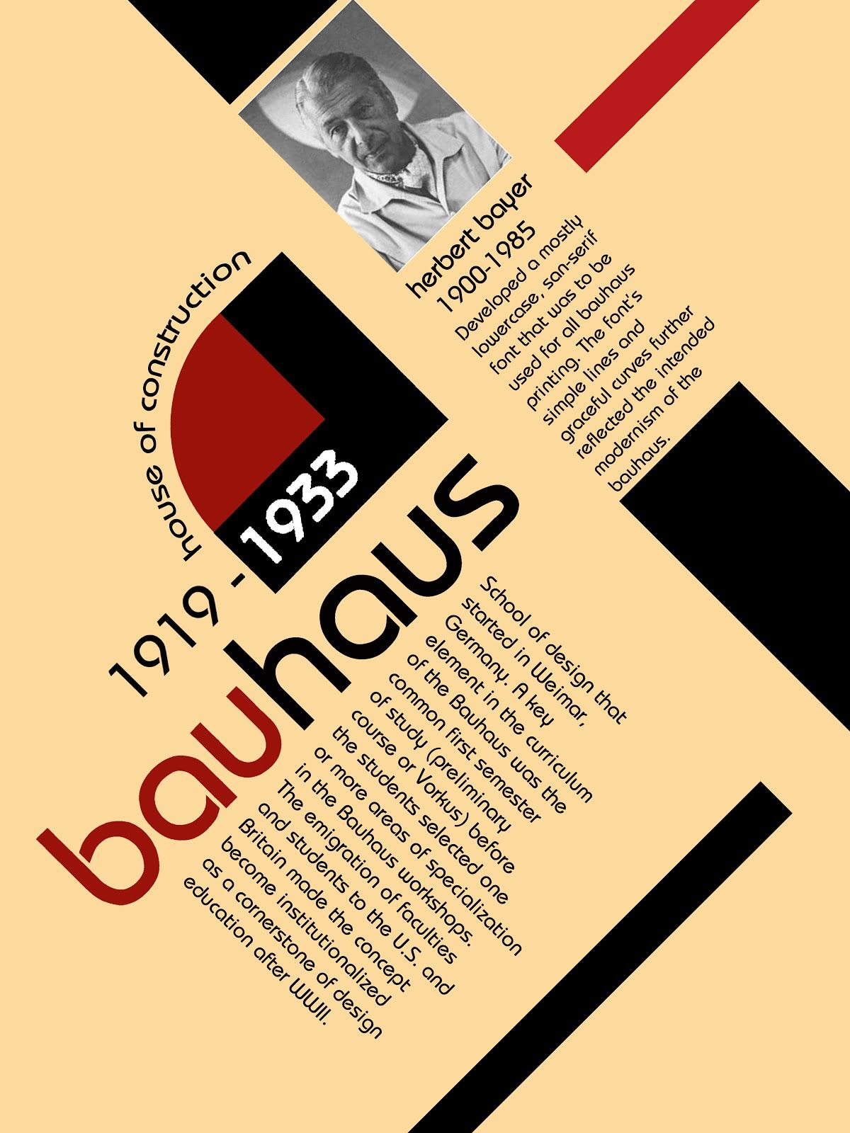 the influence of the bauhaus on typography Why is bauhaus still so influential today typography – and design was the ongoing bauhaus influence can be seen in two key elements of visual design.