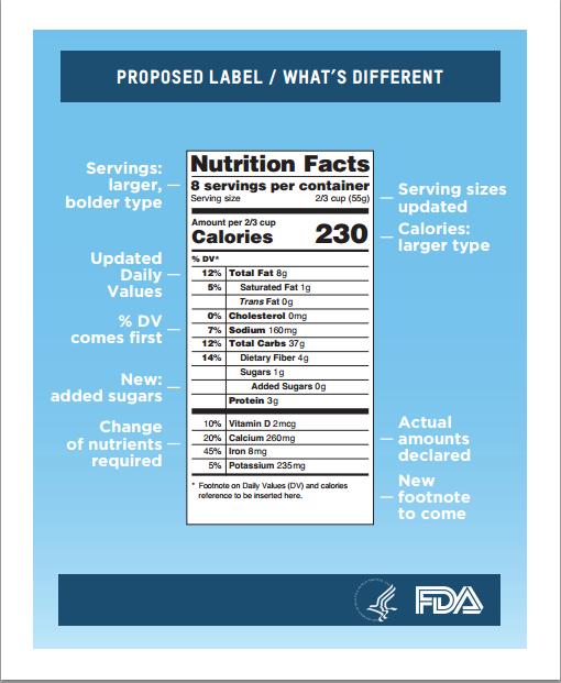www.fda.gov_downloads_Food_GuidanceRegulation_GuidanceDocumentsRegulatoryInformation_LabelingNutrition_UCM387451.pdf