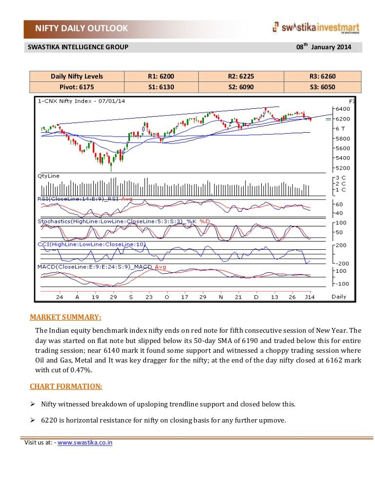 Nifty Daily Outlook for 08th January 2014 by research4u via slideshare