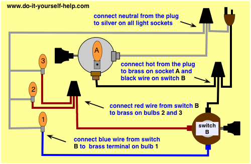 wiring a floor lamp switch gears pipes lamps and more rh pinterest com 2 Circuit Lamp Switch Wiring 3-Way Lamp Switch Wiring