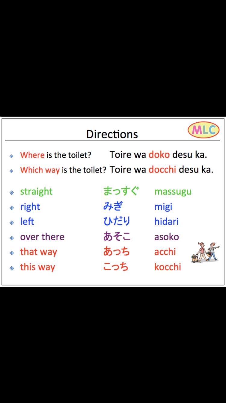 directions   英単語. しんせい. 外國語