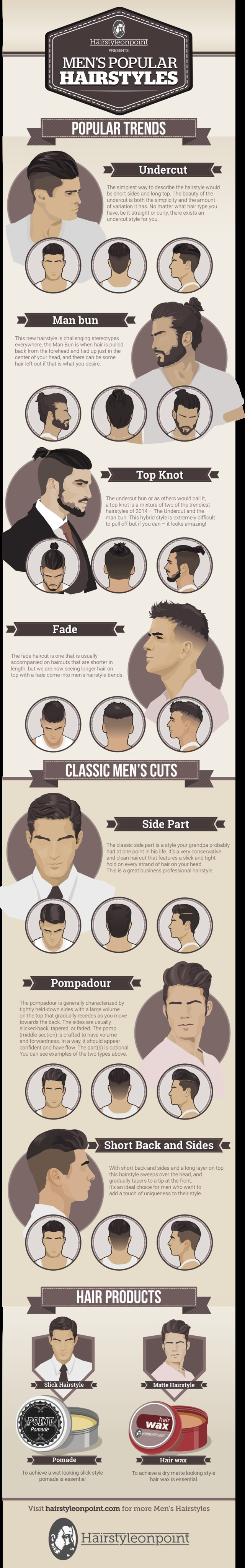 HairStyleOnPointinfographic  tips for having hairstyle  Pinterest
