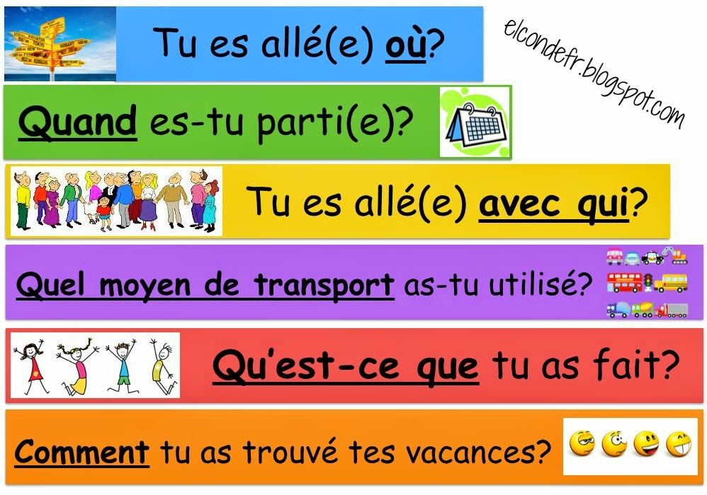 Comment Ecrire Une Carte Postale Learn French Teaching French