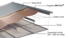 Flat Concrete Roof Construction Details Detail Drawings Metal Roof Metal Deck Timber Framing