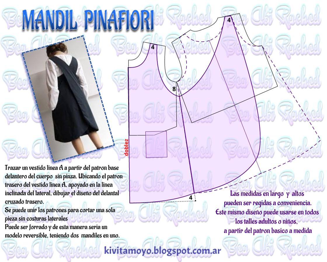 dac100e7a KiVita MoYo: MANDIL PINAFIORI | CEKET | Patrones de delantal ...