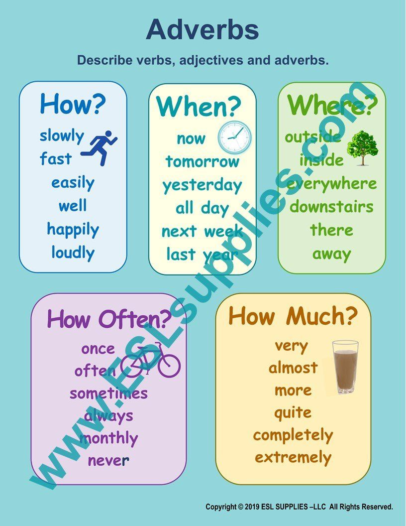 Adverbs Adverbs Teaching English Language Learners Reading Strategies Anchor Charts [ 1056 x 816 Pixel ]