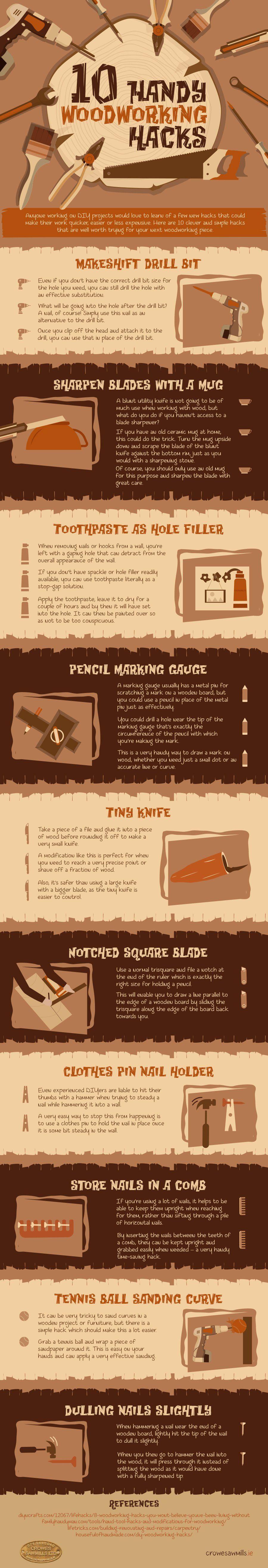 10 Handy Woodworking Hacks Infographic Hacks Handy Infographic Woodworking Woodworking Crafts Christ In 2020 Woodworking Tips Woodworking Best Woodworking Tools