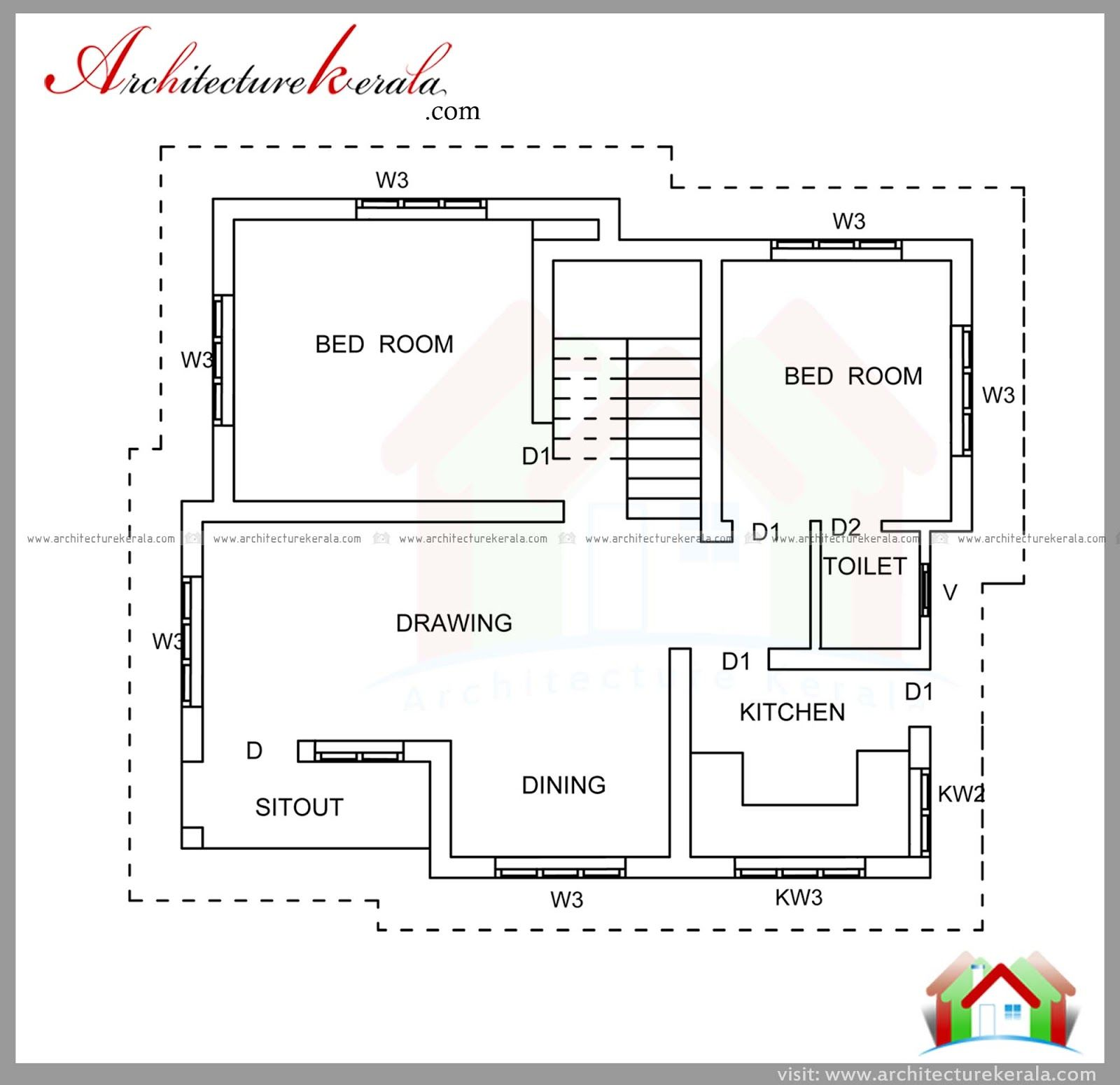 700 Sqft Plan And Elevation For Middle Class Family Architecture Kerala In 2020 Indian House Plans Home Map Design Model House Plan