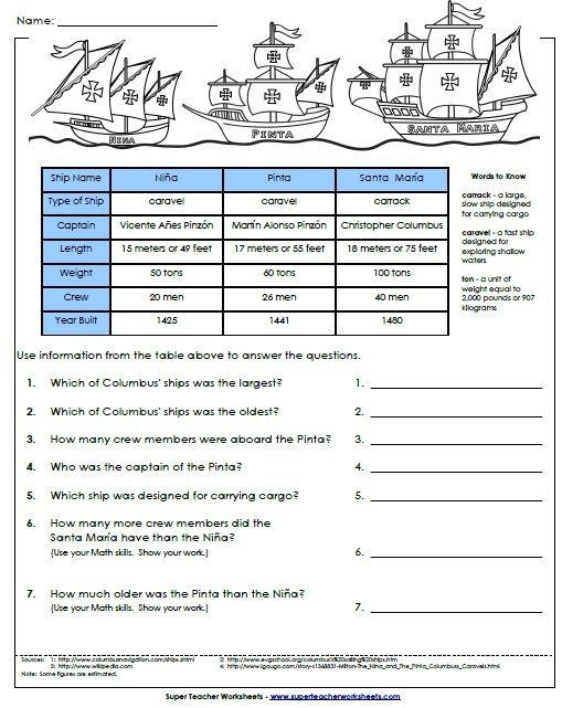 Columbus Day Worksheet - Nina, Pinta, and Santa Maria | Social ...