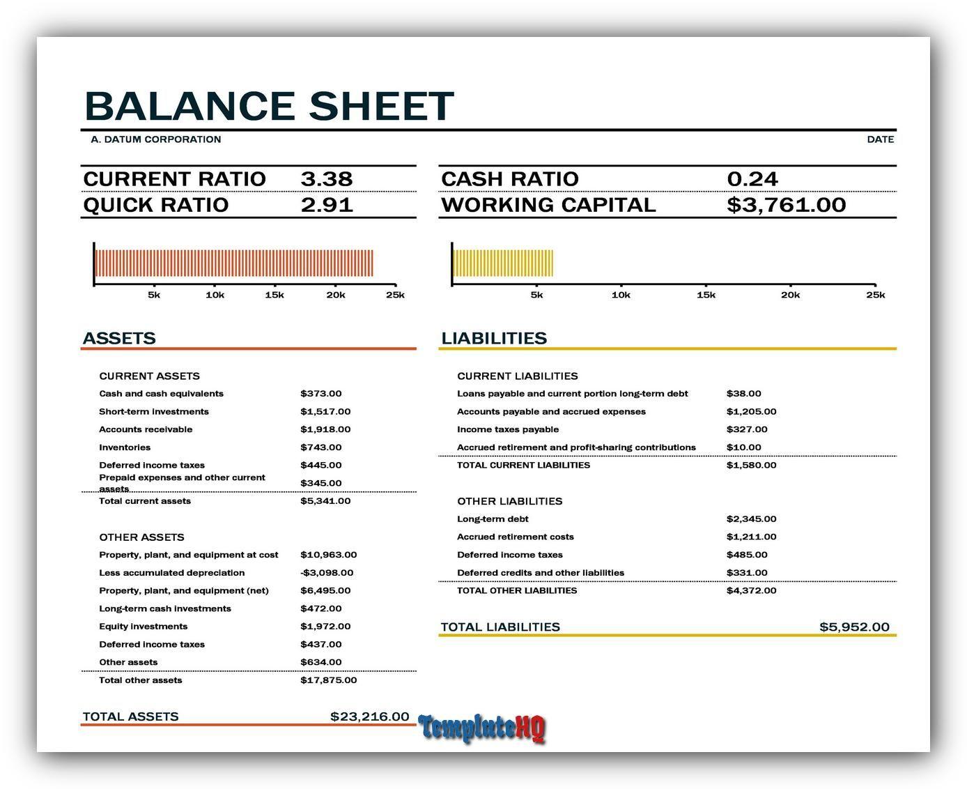 40 Free Balance Sheet Template Balance Sheet Balance Sheet Template How To Find Out