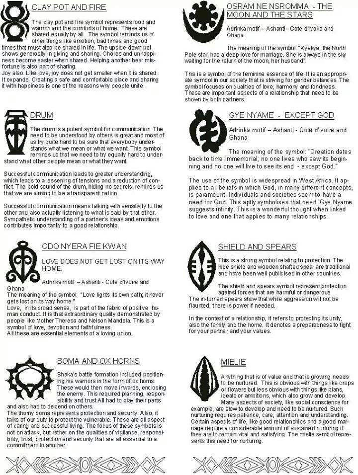 f6ac1e5d5 Symbol Definitions Tribal Tattoos With Meaning, Tribal Tattoos For Women, Tribal  Tattoo Meanings,