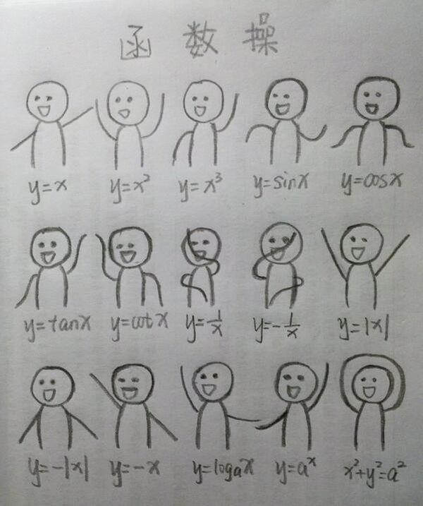 Aus dem Matheunterricht einer Waldorfschule | Was is hier eigentlich los
