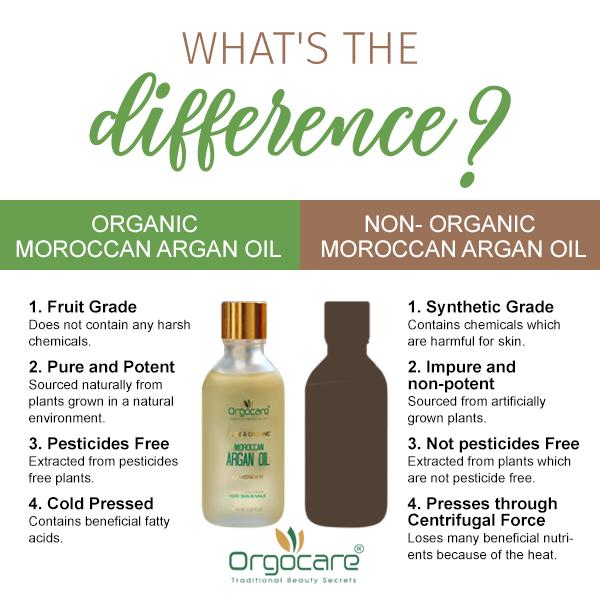Moroccan Argan Oil Moroccan Argan Oil Argan Oil Argan Oil Skin