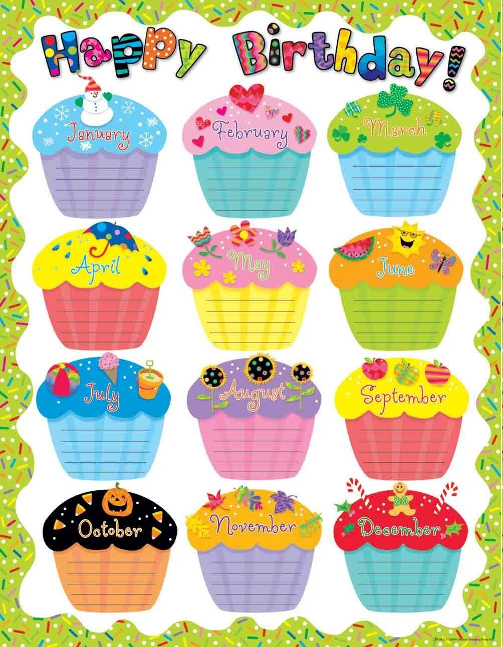 7 Best Images Of Happy Birthday Bulletin Board Printables