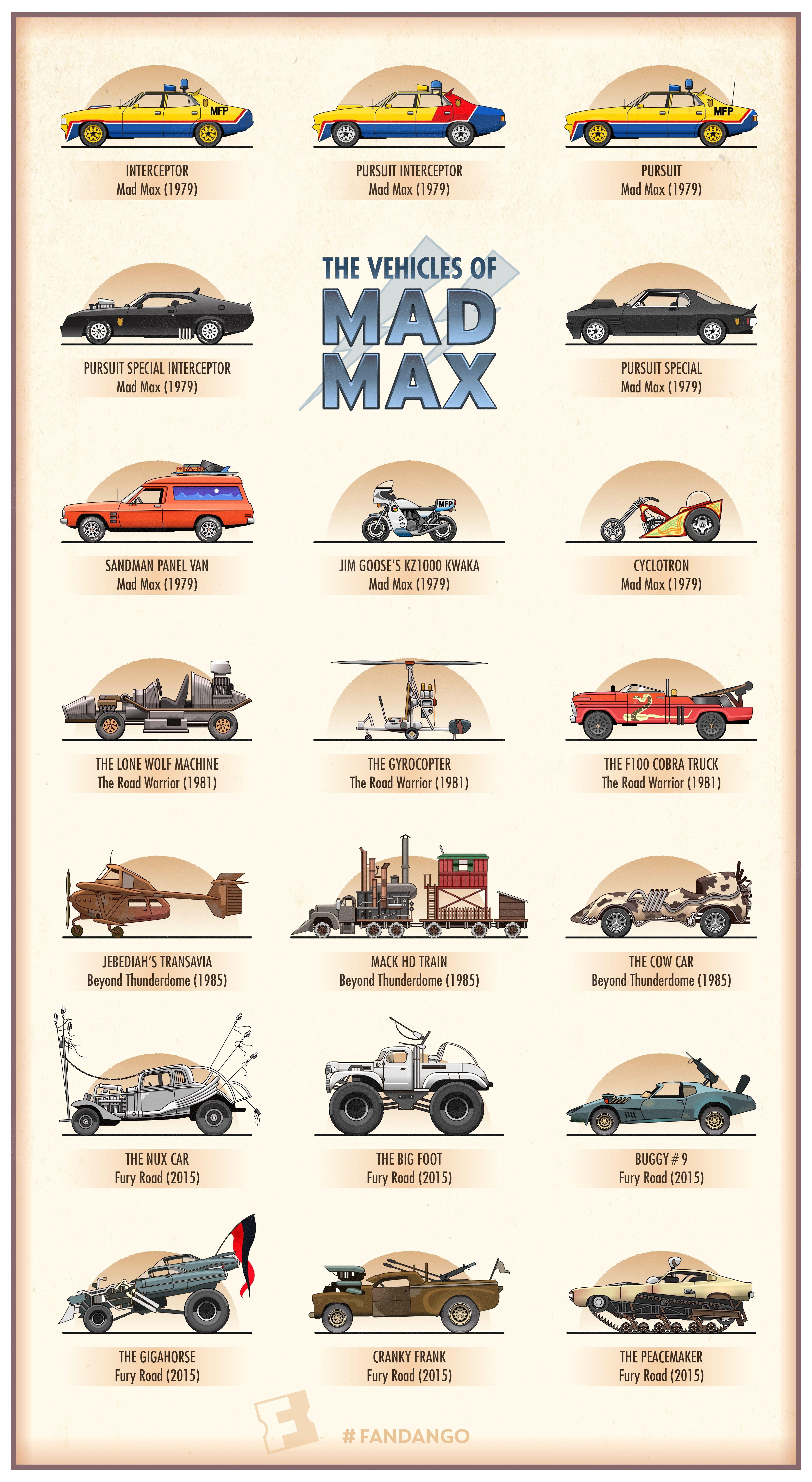 ArtworkThe Mad Carros MaxJuguetes Vehicles Exclusive De Of PnX0k8Ow