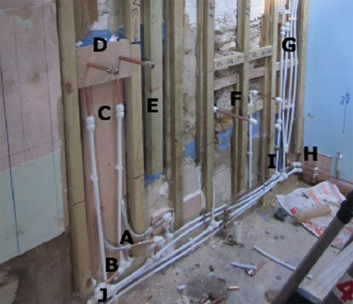 Fitting A Concealed Shower False Stud Wall Hiding
