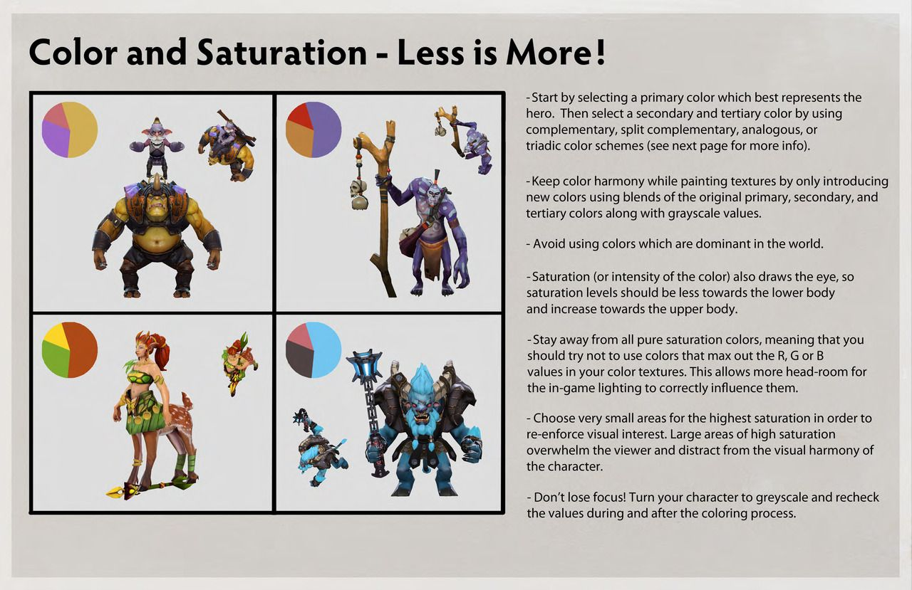 Character Design Guide Pdf : Dota character art guide full pdf here digital