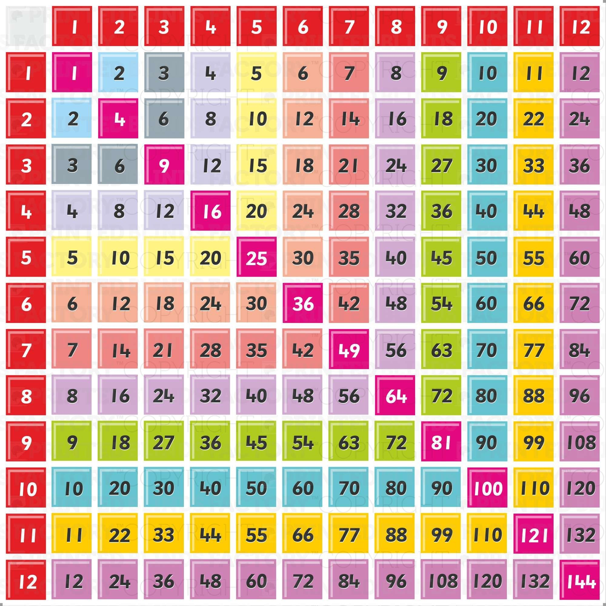 Worksheet Printable Times Table Multiplication Times Table