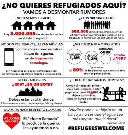 ABP Refugiados - Comunidad - Google+