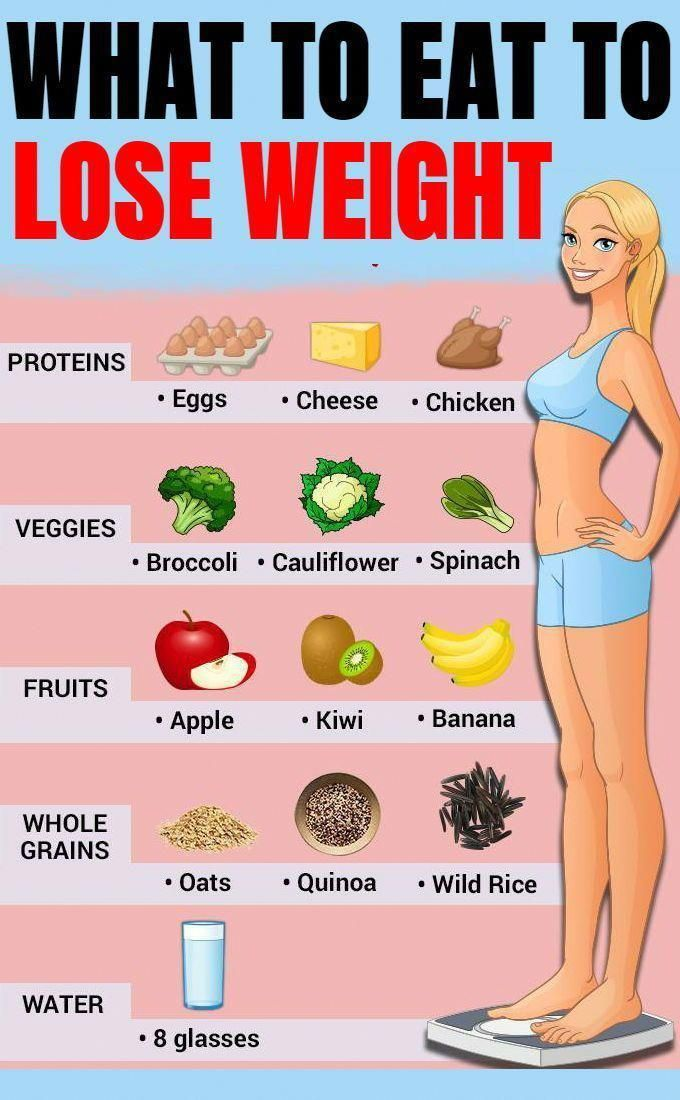 There are many ways to lose a lot of weight fast.However, most of them will make you hungry and unsa...