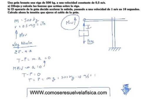Ejercicio resuelto dinámica 4º ESO Calcular tensión en la cuerda ...