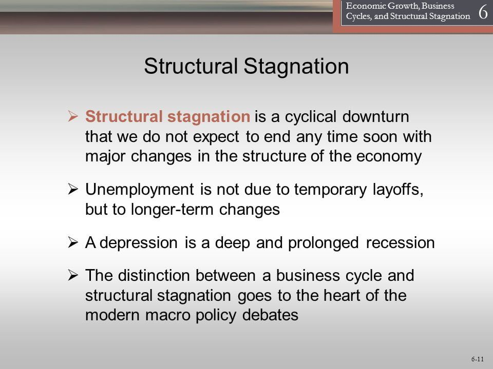 Pin By Investopedia Blog On Finance Terms Economic Growth Economics Definition Forced Labor