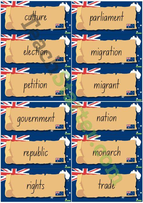 Grade 6 History Word Wall Vocabulary Australian