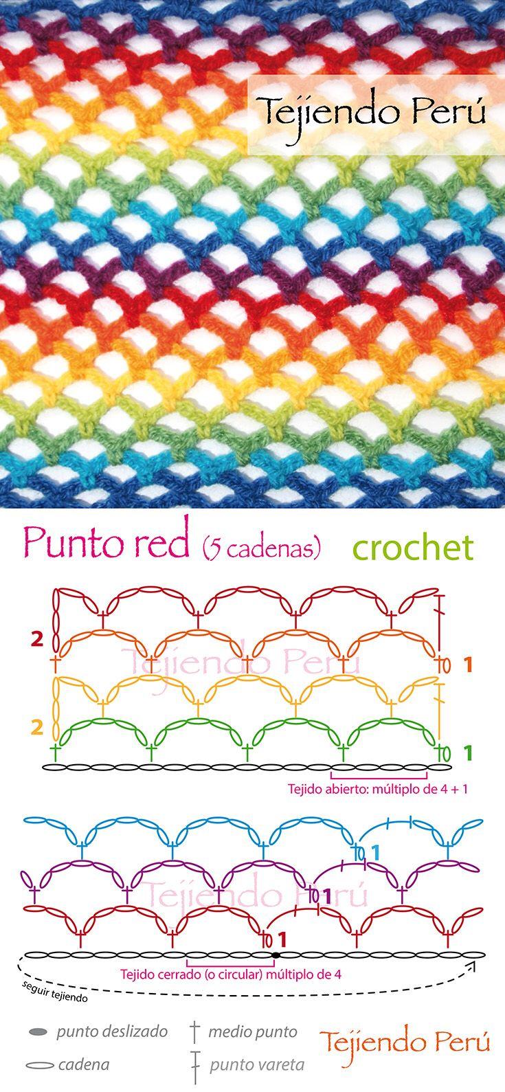 Crochet: diagrama del punto red de 5 cadenas en tejido abierto y en ...