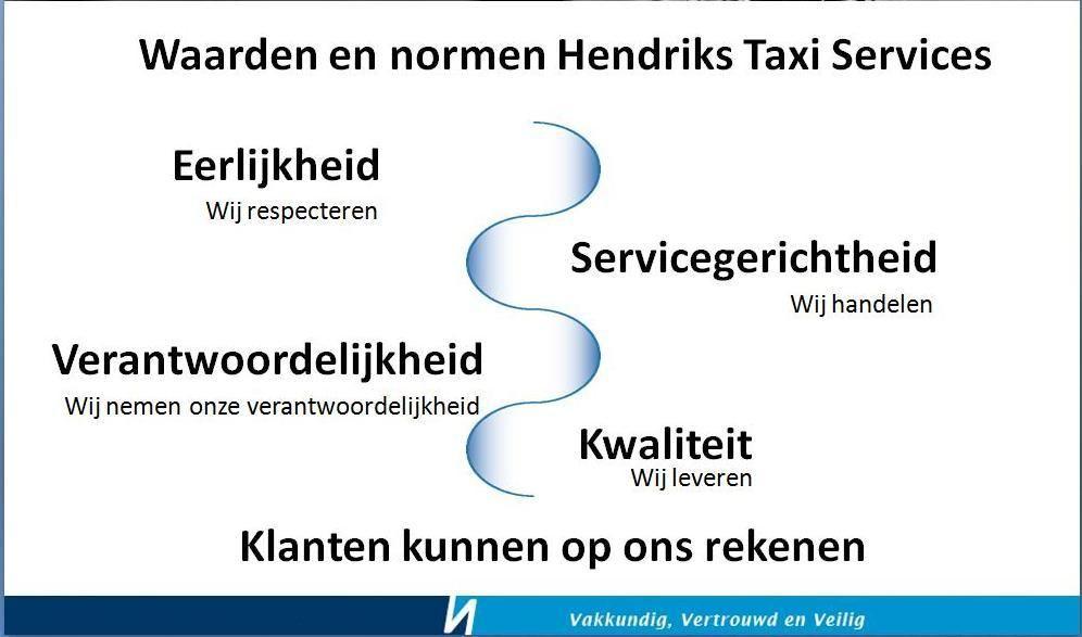 Kernwaarden Hendriks Taxi Services Www Hendriks Taxi Services Nl Eerlijkheid