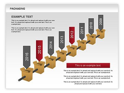 Packaging Timeline Diagram HttpWwwPoweredtemplateCom