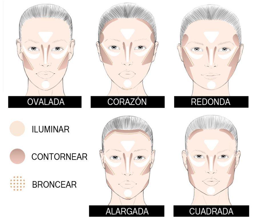 Contouring maquillaje y peinados pinterest rostros for Tipos cara