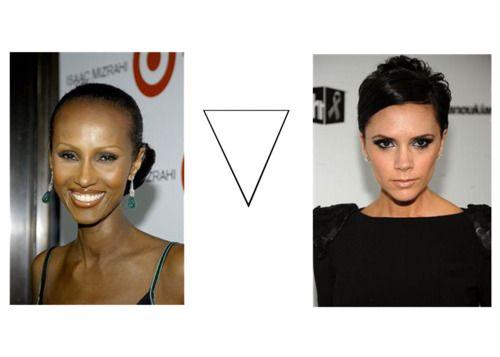 Inverted Triangle Face Shape Beauty Buzz Face Shapes Face Shape
