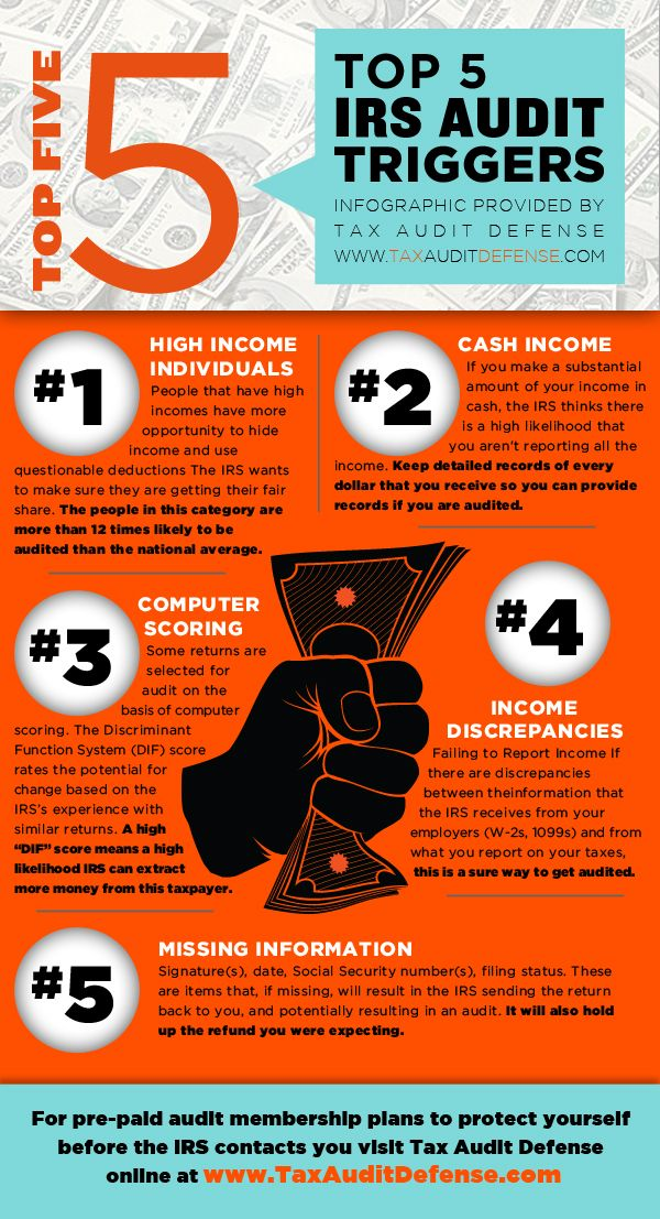 IRS Audits     Top 4 IRS Audit Triggers Infographic