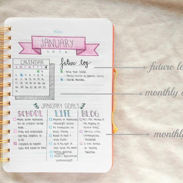 Tips para hacer el calendario mensual del bullet journal - Como hacer tu propio calendario ...