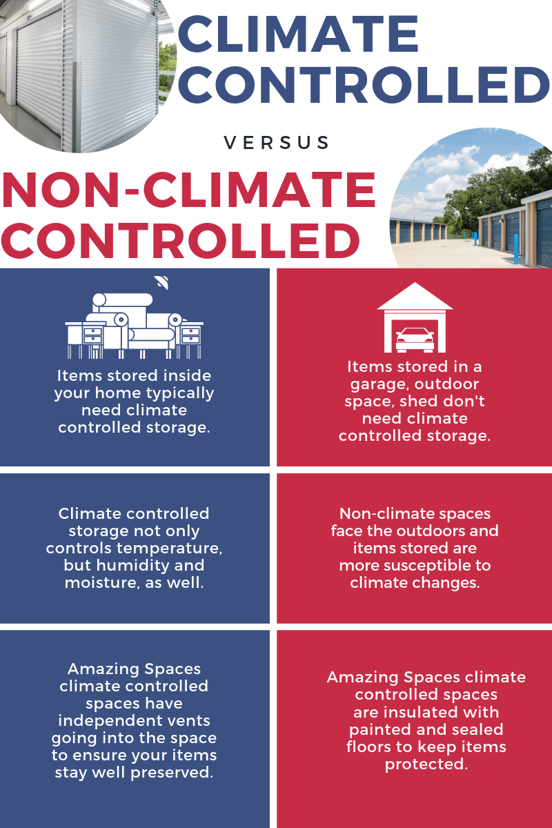 Climate Controlled Vs Non Climate Controlled How Do You Know What