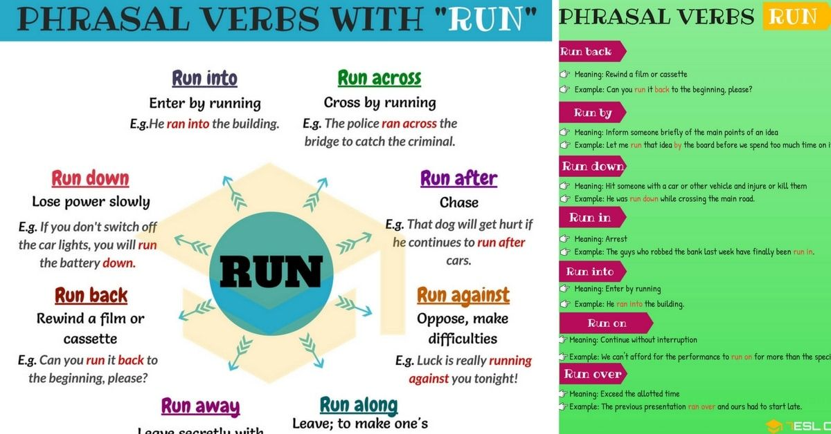 74 Useful Phrasal Verbs With Run With Meaning And Examples
