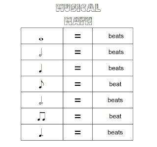 MelodySoup blog: Musical Math part 1 - FREE DOWNLOAD! | Melodysoup ...