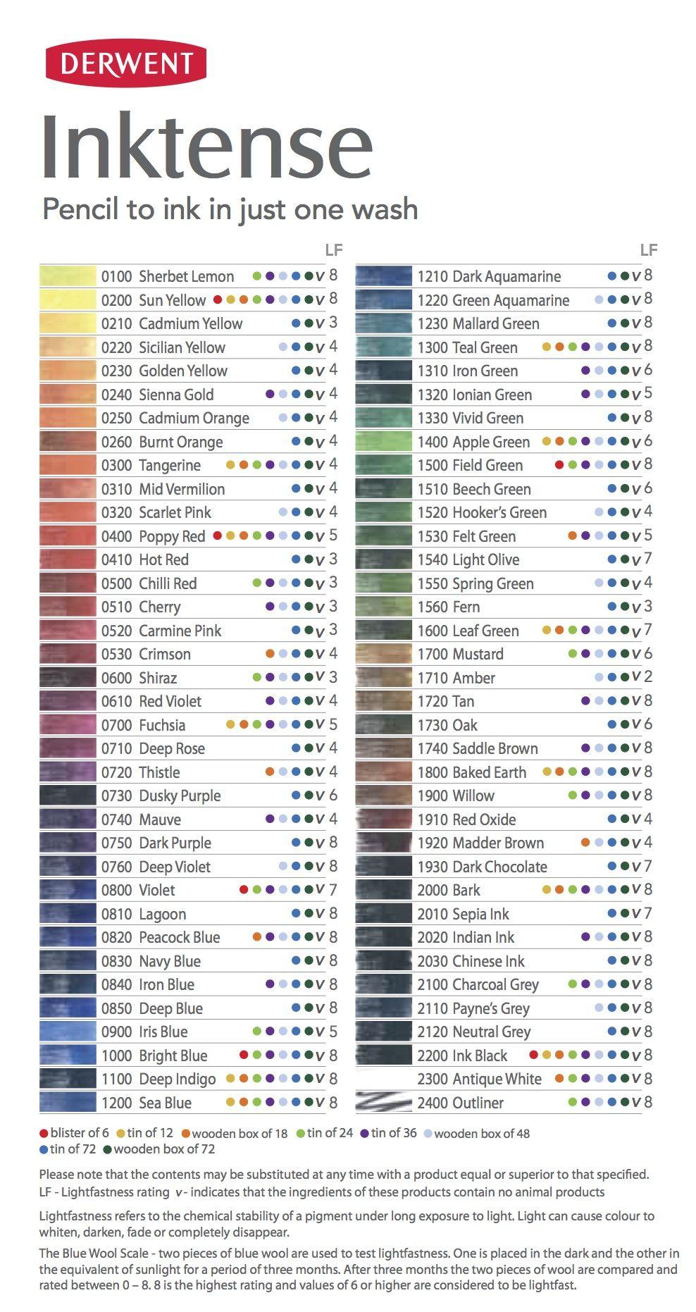 Derwent Inktense Pencils Color In 2019 Crayon De Couleur Art