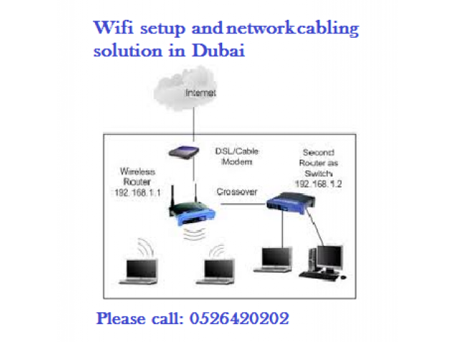 it network wifi router setup home internet booster dubai dubai rh pinterest com