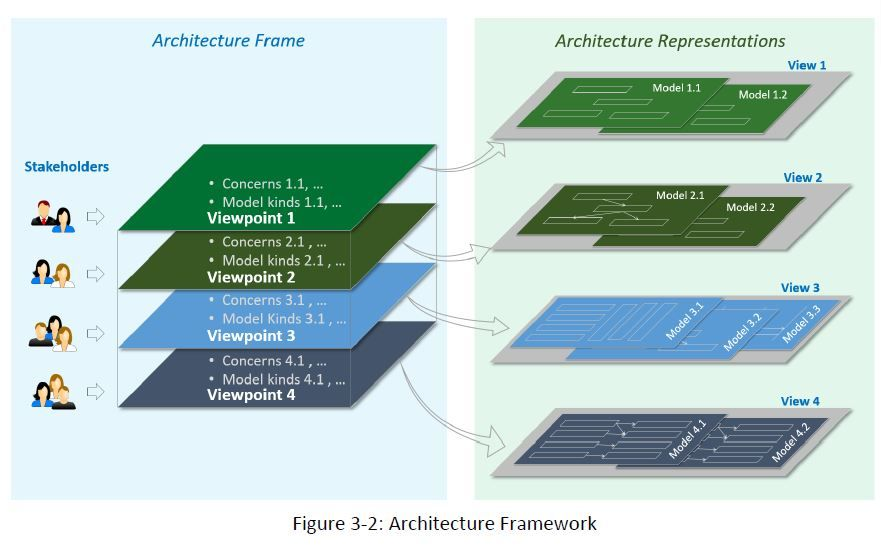 Iic Industrial Iot Reference Architecture Iot Architecture