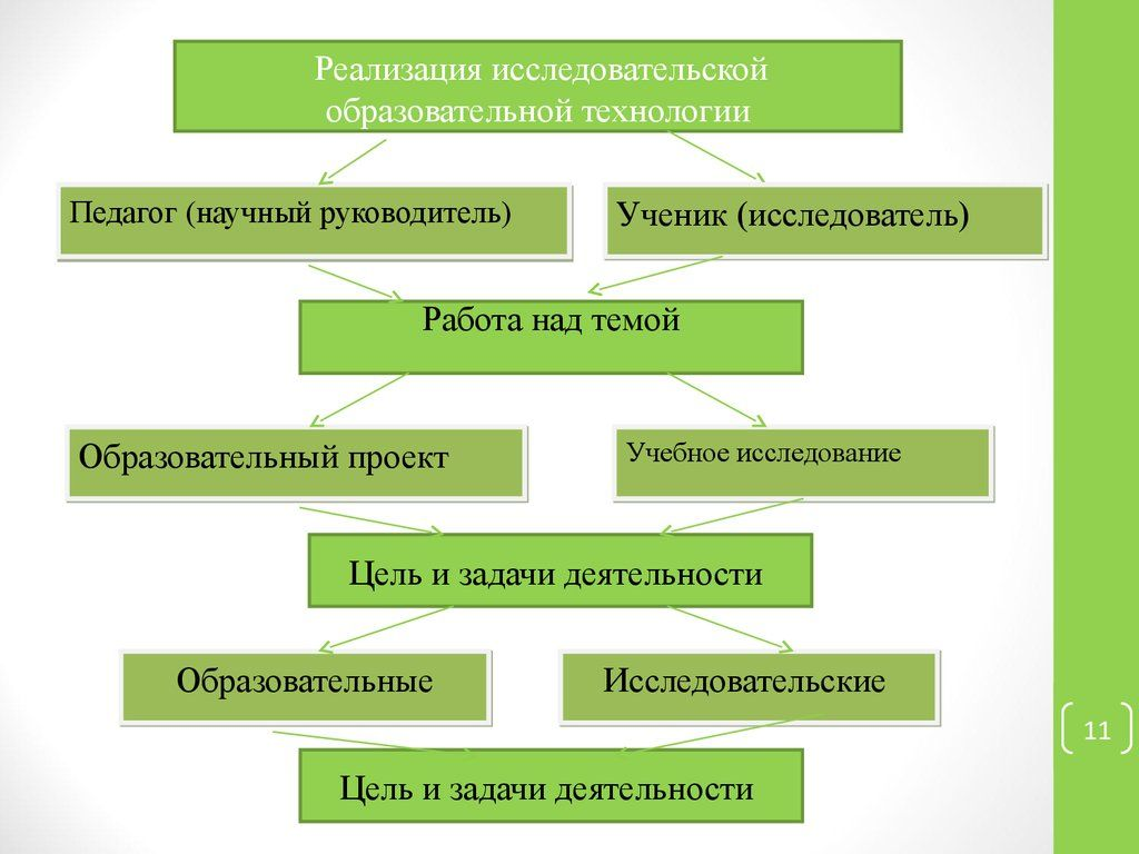 Решебник по рабочей тетради начальный курс географии а.в.шатных