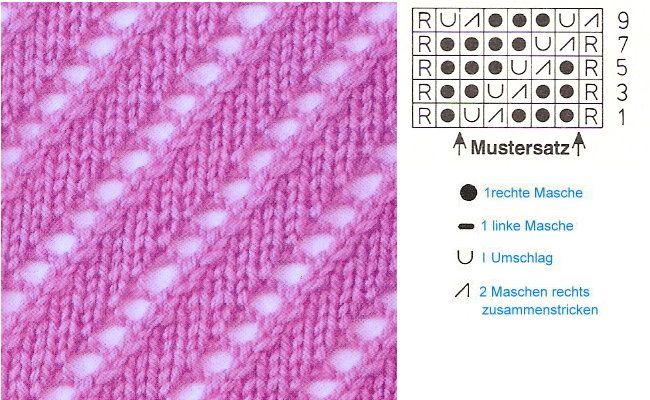 Photo of Anzahl der durch 5 + 1 + 2 Kantenstiche teilbaren Stiche. Das Strick-Skript zeigt die Rückseite …