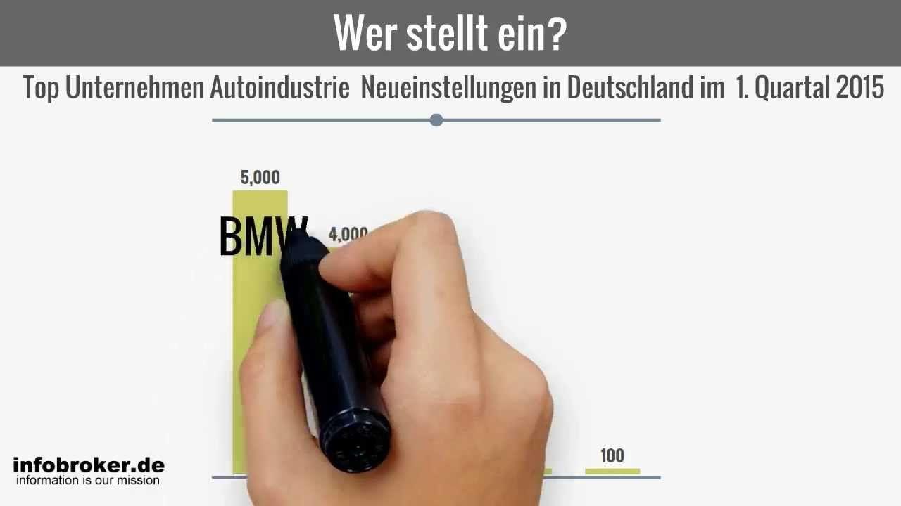 Top Unternehmen Der Automobilindustrie Mit Neueinstellungen In Deutschland Infografik Infografik Unternehmungen Neue Wege